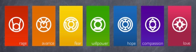 Image of the Green Lantern emotion spectrum, representing VIBGYOR. Don't be alarmed if the emotions and colours don't quite match what you believe. I, as do most, associate Love with red. This is simply the Green Lantern emotion spectrum, an invention of DC comics. The white logos in the centre of each flag are the symbols of each of the coloured Lantern corps. The most well known are, of course, the Green Lantern Corps, sitting pretty right at the centre, analogues of the Jedi from Star Wars. Image Credit : Unsure, but probably DC comics.
