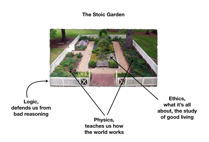 The Stoic garden