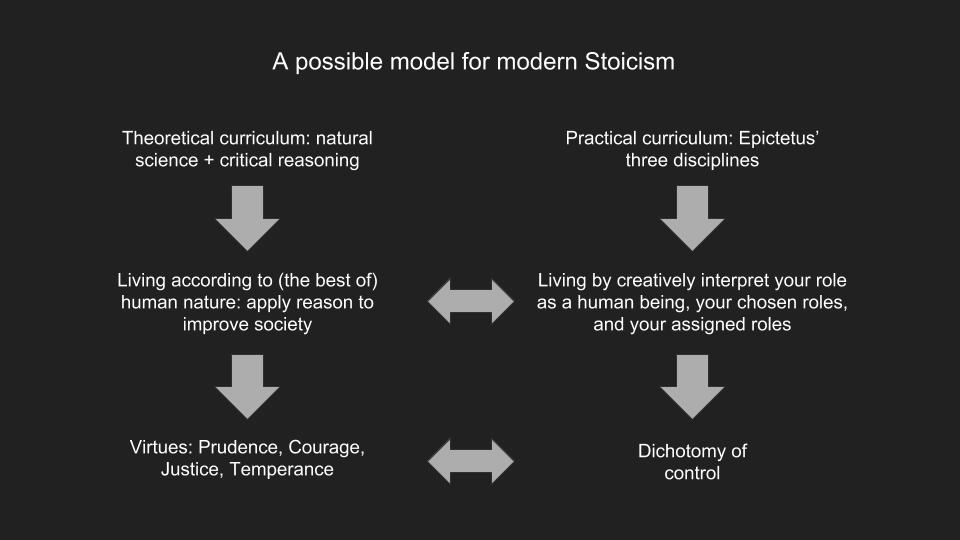 The evolution of ancient Stoicism, and why it matters today | How to Be a Stoic
